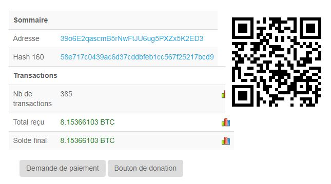 Portefeuille Bitcoin de Julian Assange