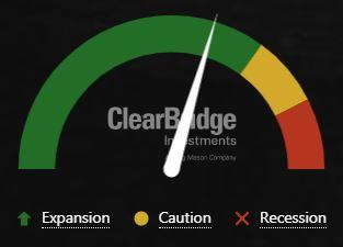 Graphique de ClearBridge sur les risques de récession