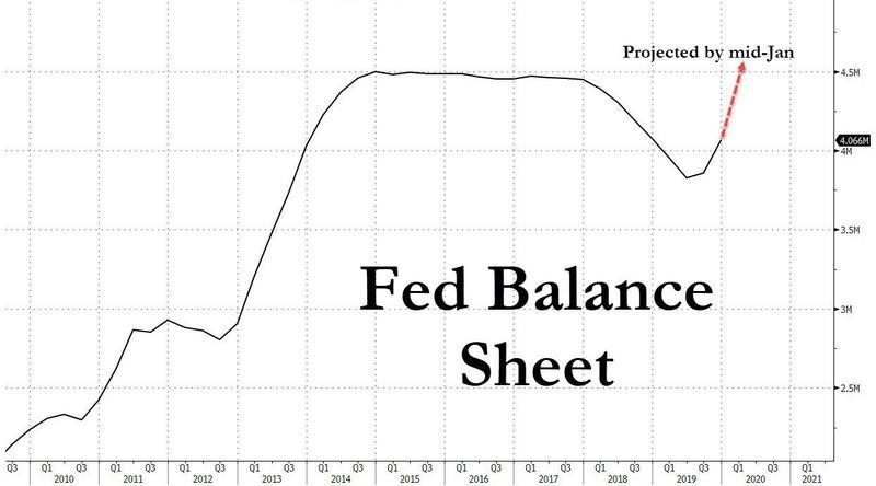 Le Titanic Et Les Banques Centrales : Une Comparaison Hasardeuse? 1