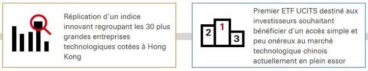Résumé du tracker IE00BMWXKN31 sur le site d'HSBC